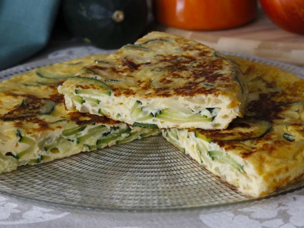 Huevos y Tortillas